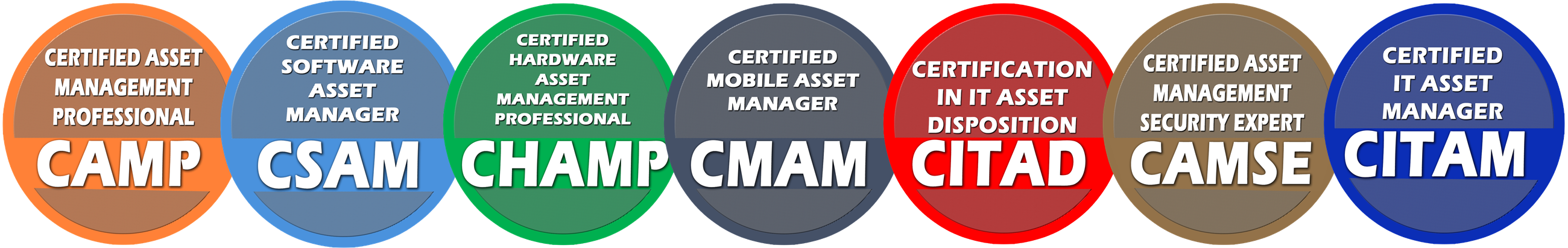 IAITAM Certifications in IT Asset Management - ITAM